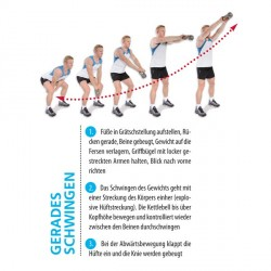 Sport-Tiedje Kettlebell vningsaffisch Detailbild