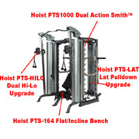 Hoist Multipresse PTS1000 Dual Action Smith™ Detailbild