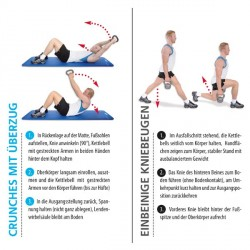Sport-Tiedje Kettlebell Övningsaffisch Detailbild