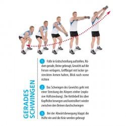 Sport-Tiedje Übungsposter Kettlebell Detailbild