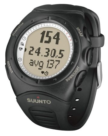 Personalized Golf Balls additionally Casio G Shock Solar Gps Hybrid Wave Ceptor Watch G  1000 1b G 1000 further Casio Heart Rate Monitor Watch further Suunto T6 Training Manager SU10888 together with Gadget Buying Guides 4102646. on best buy polar gps watch