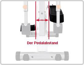 Der Q-Faktor - Oder: Der Pedalabstand bei einem Crosstrainer